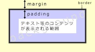 marginは外側、paddingは内側の余白です