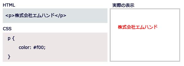 img_example01